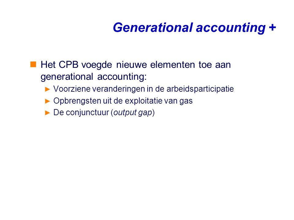 Generational accounting + Het CPB voegde nieuwe elementen toe aan generational accounting: ► Voorziene veranderingen in de arbeidsparticipatie ► Opbre