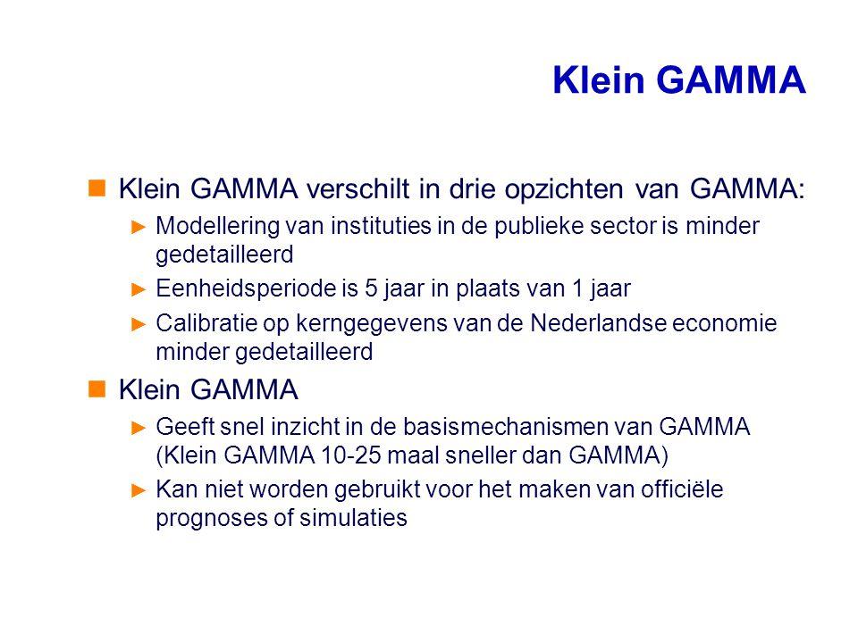 Klein GAMMA Klein GAMMA verschilt in drie opzichten van GAMMA: ► Modellering van instituties in de publieke sector is minder gedetailleerd ► Eenheidsp