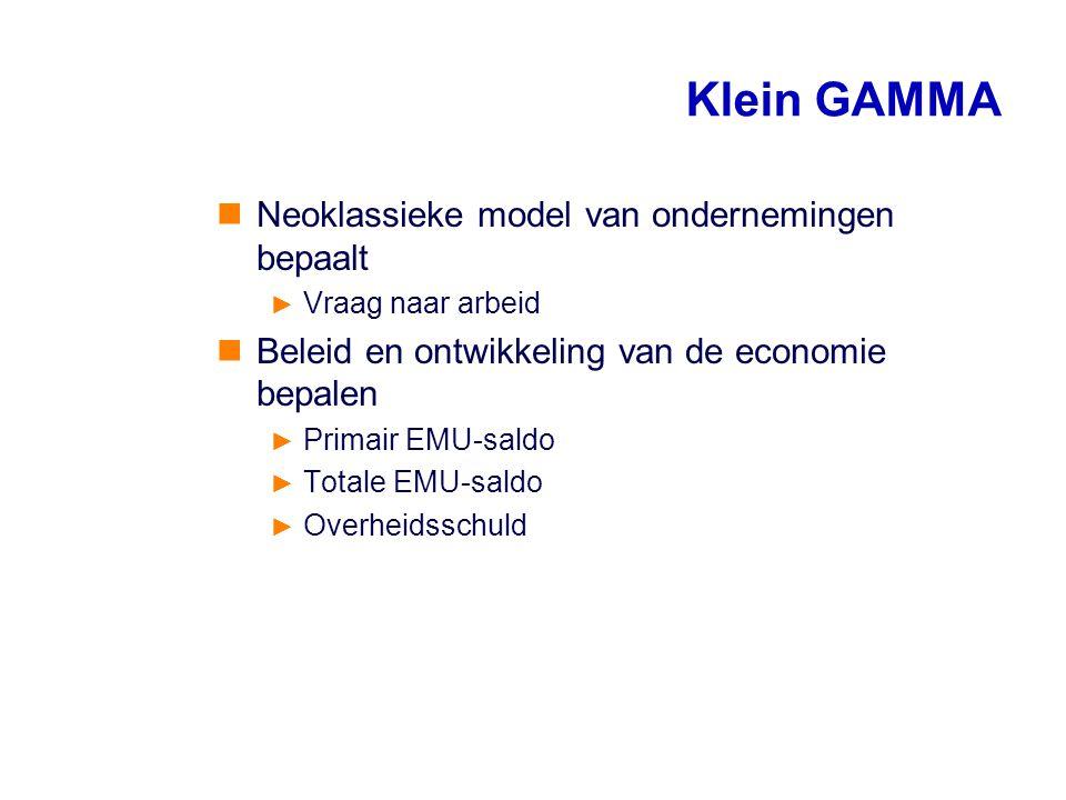 Klein GAMMA Neoklassieke model van ondernemingen bepaalt ► Vraag naar arbeid Beleid en ontwikkeling van de economie bepalen ► Primair EMU-saldo ► Tota