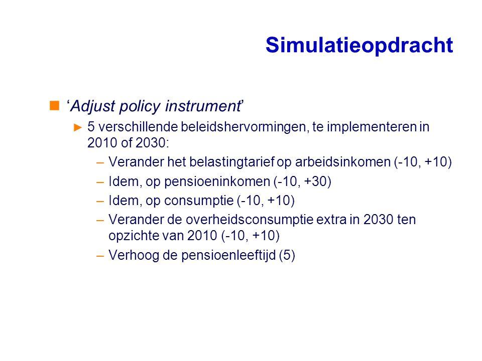 Simulatieopdracht 'Adjust policy instrument' ► 5 verschillende beleidshervormingen, te implementeren in 2010 of 2030: –Verander het belastingtarief op