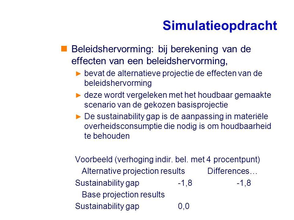 Simulatieopdracht Beleidshervorming: bij berekening van de effecten van een beleidshervorming, ► bevat de alternatieve projectie de effecten van de be