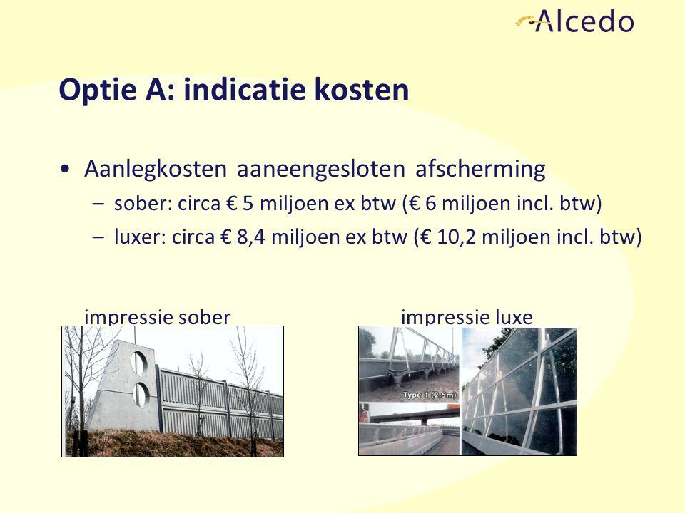 Optie A: indicatie kosten Aanlegkosten aaneengesloten afscherming –sober: circa € 5 miljoen ex btw (€ 6 miljoen incl.