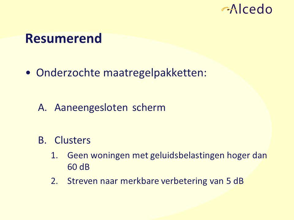 Resumerend Onderzochte maatregelpakketten: A.Aaneengesloten scherm B.Clusters 1.Geen woningen met geluidsbelastingen hoger dan 60 dB 2.Streven naar merkbare verbetering van 5 dB