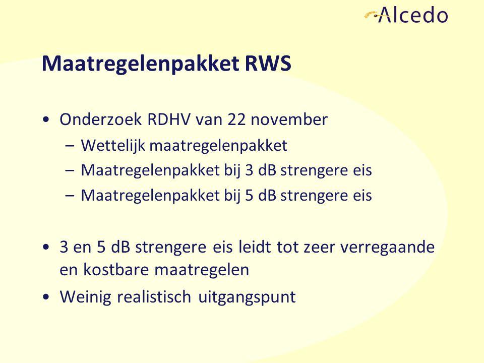 Maatregelenpakket RWS Onderzoek RDHV van 22 november –Wettelijk maatregelenpakket –Maatregelenpakket bij 3 dB strengere eis –Maatregelenpakket bij 5 dB strengere eis 3 en 5 dB strengere eis leidt tot zeer verregaande en kostbare maatregelen Weinig realistisch uitgangspunt