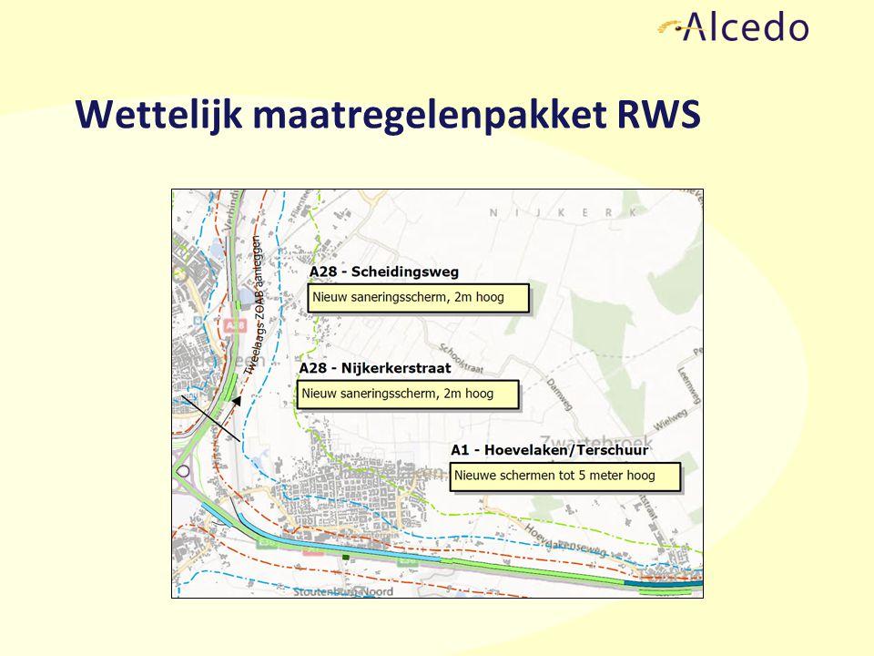 Wettelijk maatregelenpakket RWS