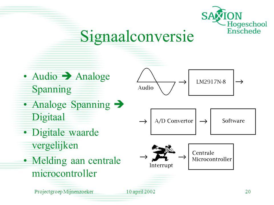 10 april 2002Projectgroep Mijnenzoeker20 Signaalconversie Audio  Analoge Spanning Analoge Spanning  Digitaal Digitale waarde vergelijken Melding aan centrale microcontroller