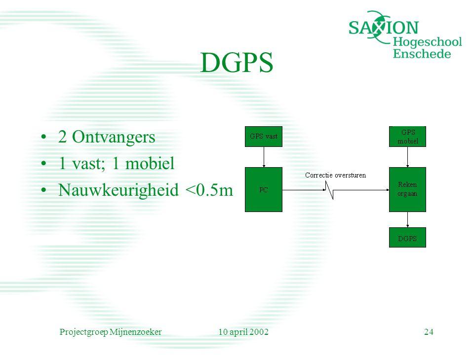 10 april 2002Projectgroep Mijnenzoeker24 DGPS 2 Ontvangers 1 vast; 1 mobiel Nauwkeurigheid <0.5m