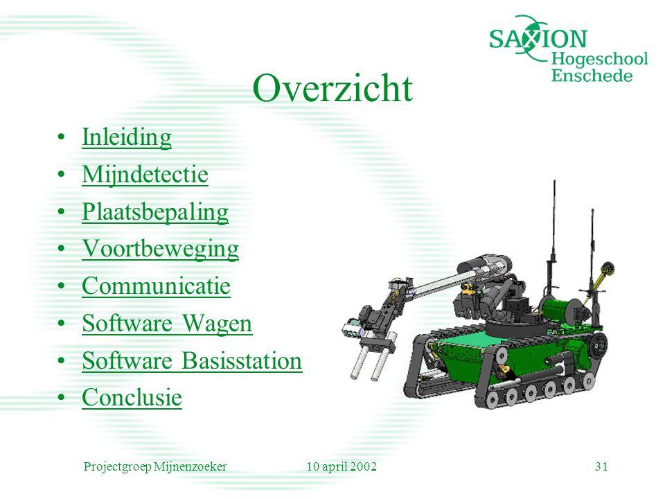 10 april 2002Projectgroep Mijnenzoeker31 Overzicht Inleiding Mijndetectie Plaatsbepaling Voortbeweging Communicatie Software Wagen Software Basisstation Conclusie