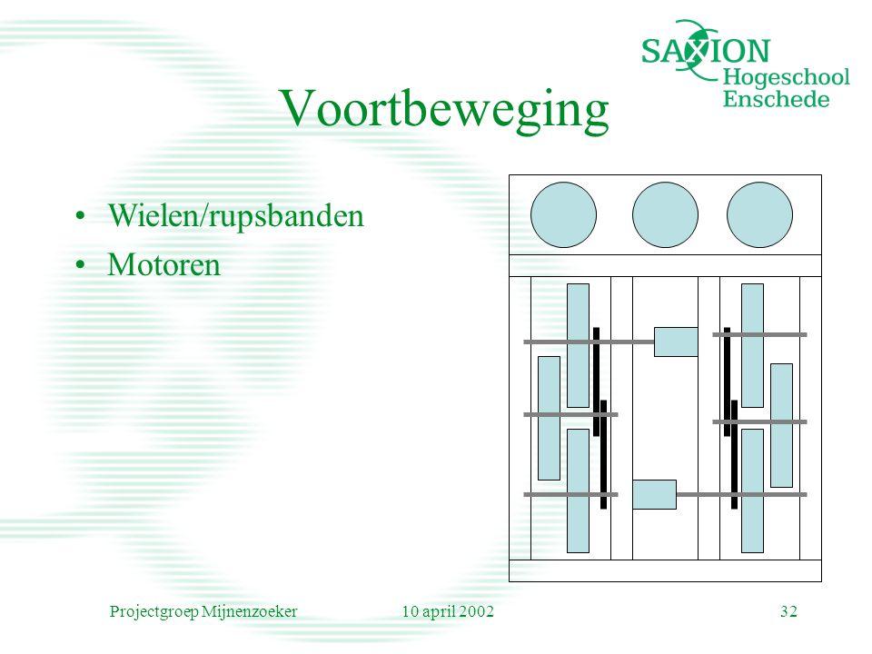10 april 2002Projectgroep Mijnenzoeker32 Wielen/rupsbanden Motoren Voortbeweging