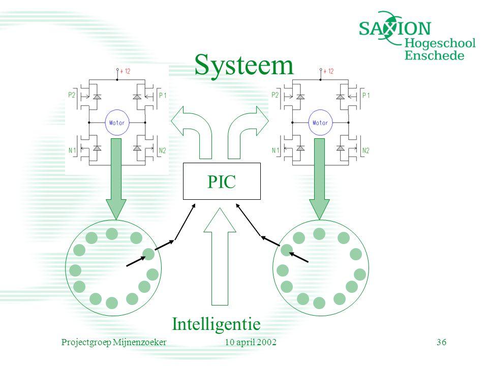 10 april 2002Projectgroep Mijnenzoeker36 PIC Intelligentie Systeem