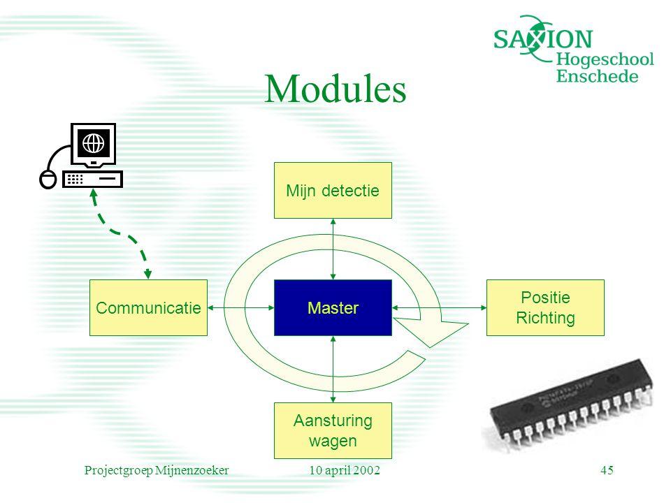 10 april 2002Projectgroep Mijnenzoeker45 Modules MasterCommunicatie Positie Richting Mijn detectie Aansturing wagen