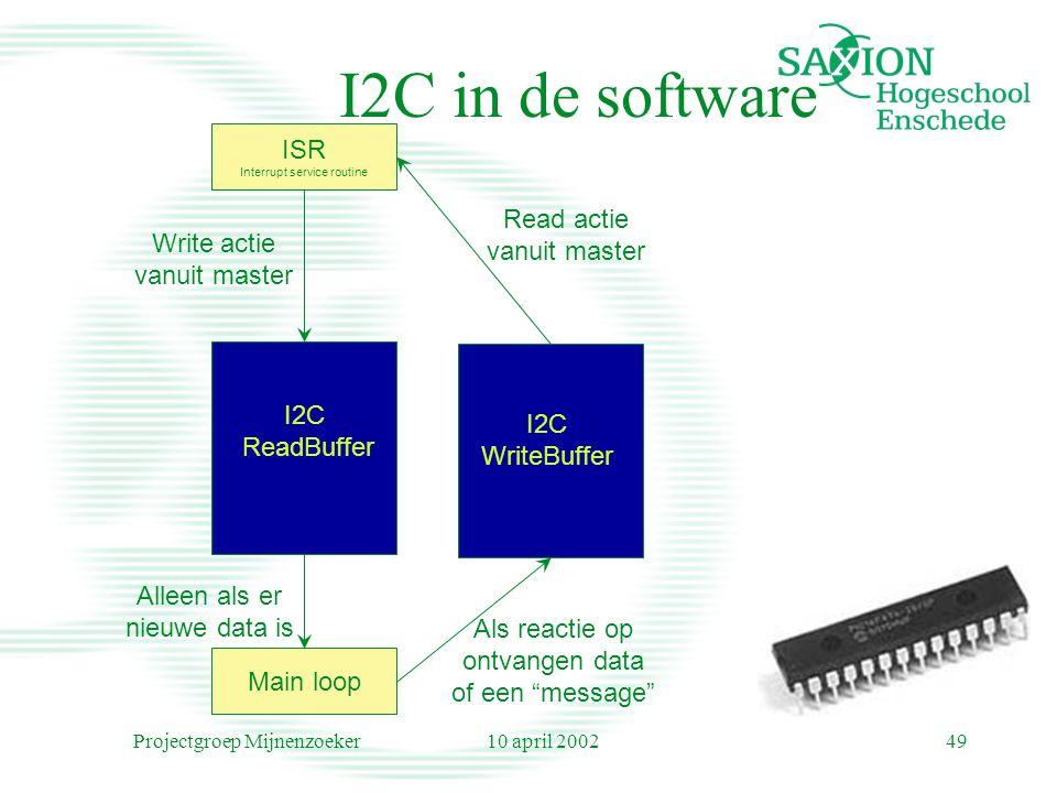 10 april 2002Projectgroep Mijnenzoeker49 I2C in de software I2C ReadBuffer ISR Interrupt service routine I2C WriteBuffer Write actie vanuit master Read actie vanuit master Main loop Alleen als er nieuwe data is Als reactie op ontvangen data of een message