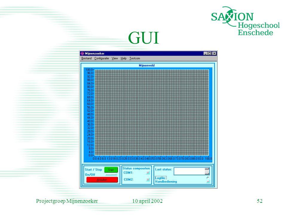 10 april 2002Projectgroep Mijnenzoeker52 GUI