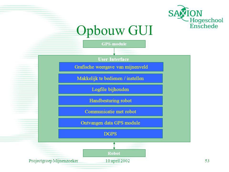 10 april 2002Projectgroep Mijnenzoeker53 Opbouw GUI User Interface GPS-module Robot Grafische weergave van mijnenveld Handbesturing robot Communicatie