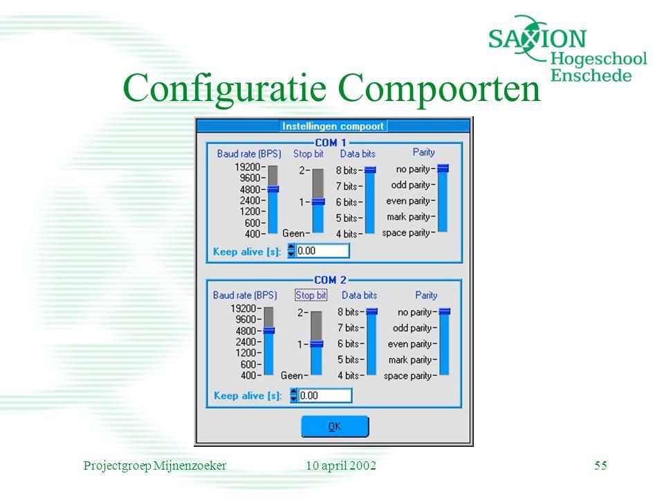 10 april 2002Projectgroep Mijnenzoeker55 Configuratie Compoorten