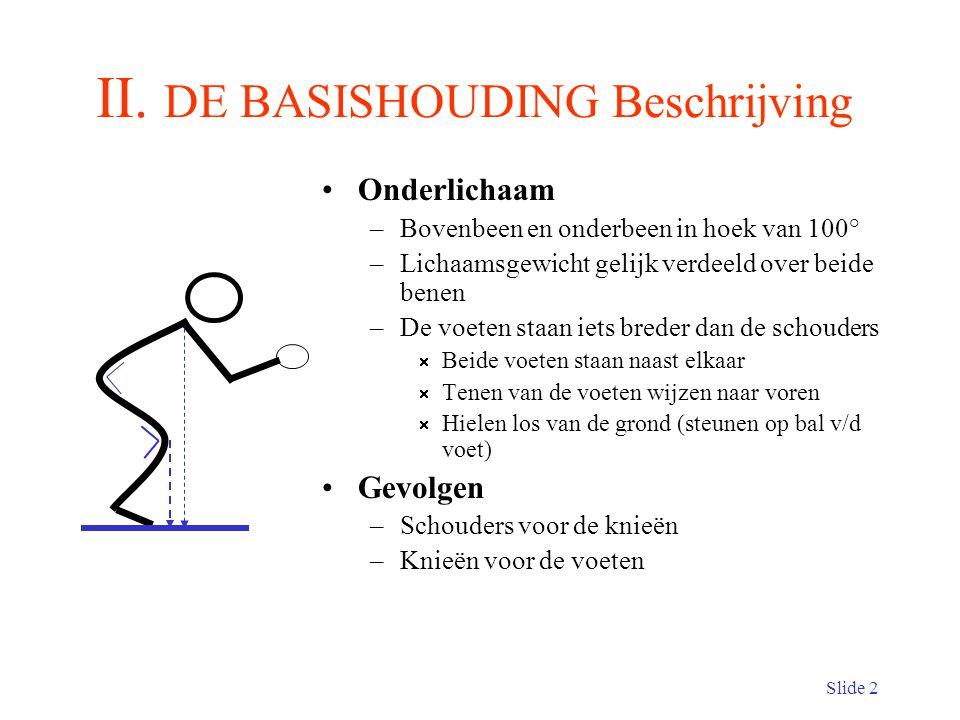 II. DE BASISHOUDING Beschrijving Onderlichaam –Bovenbeen en onderbeen in hoek van 100° –Lichaamsgewicht gelijk verdeeld over beide benen –De voeten st