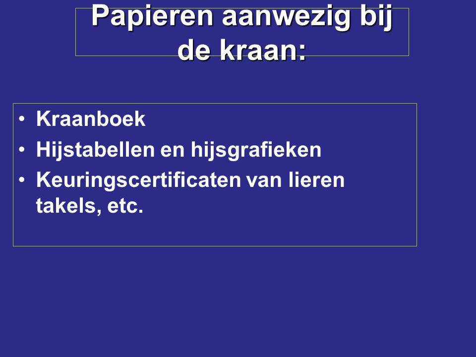 Papieren aanwezig bij de kraan: Kraanboek Hijstabellen en hijsgrafieken Keuringscertificaten van lieren takels, etc.
