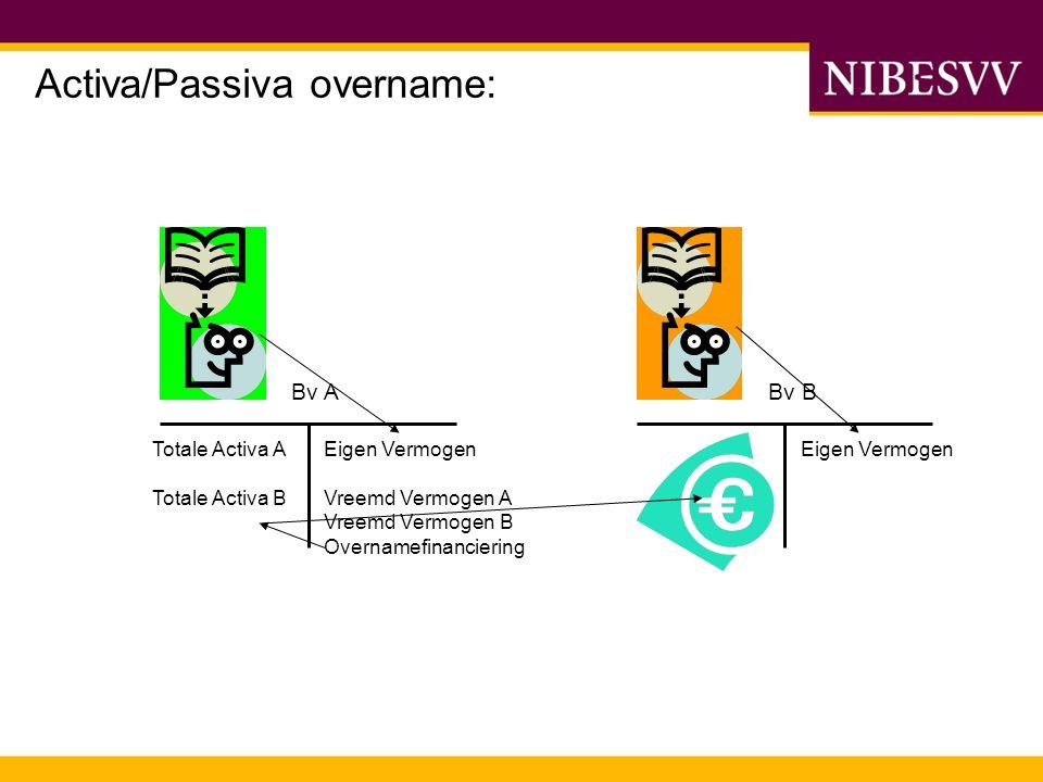 Activa/Passiva overname: Eigen Vermogen Vreemd Vermogen A Vreemd Vermogen B Overnamefinanciering Totale Activa A Totale Activa B Bv A Eigen Vermogen B
