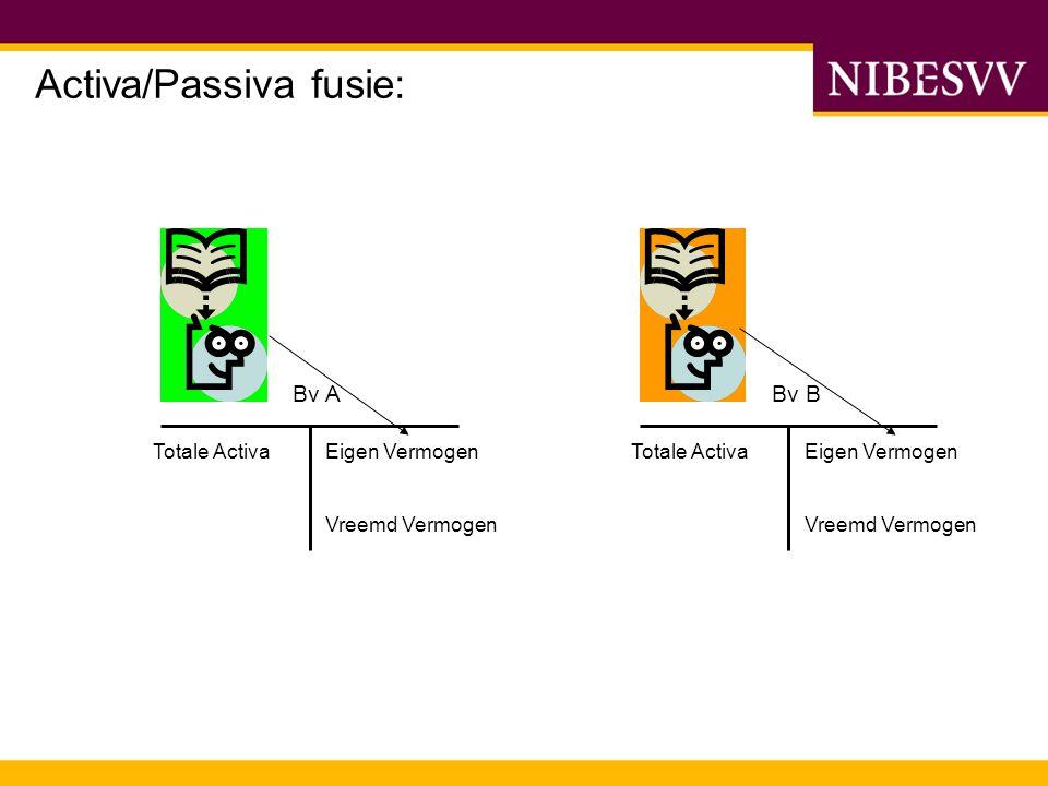 Activa/Passiva fusie: Eigen Vermogen Vreemd Vermogen Totale Activa Bv A Eigen Vermogen Vreemd Vermogen Totale Activa Bv B