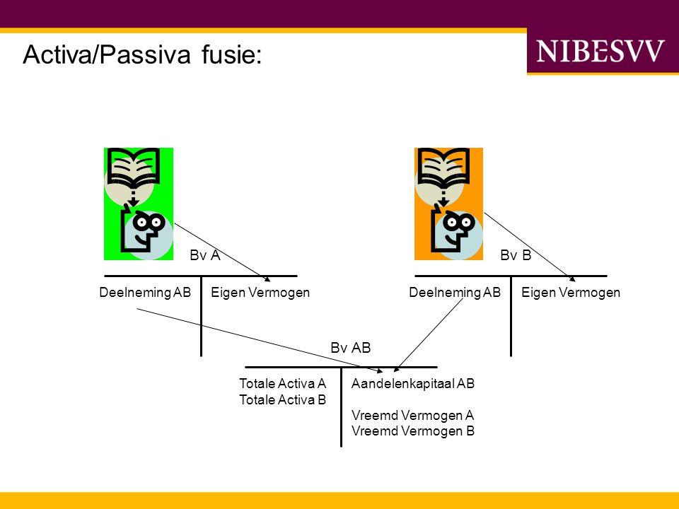 Activa/Passiva fusie: Eigen VermogenDeelneming AB Bv A Eigen VermogenDeelneming AB Bv B Aandelenkapitaal AB Vreemd Vermogen A Vreemd Vermogen B Totale