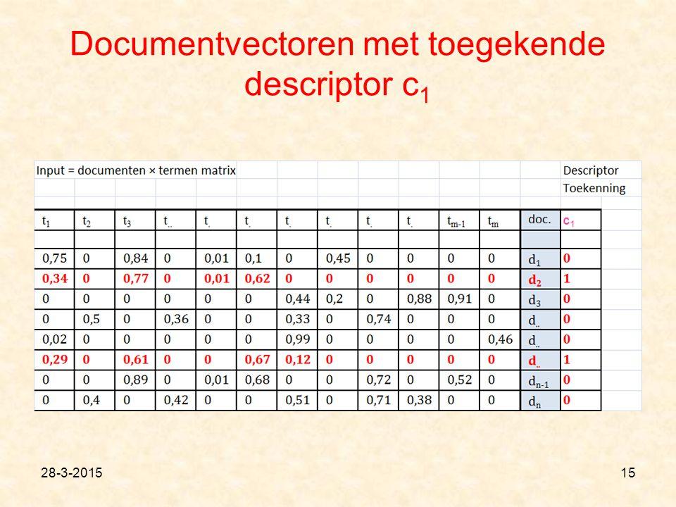 Documentvectoren met toegekende descriptor c 1 28-3-201515