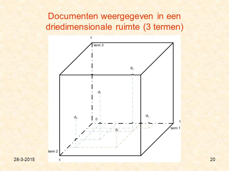 Documenten weergegeven in een driedimensionale ruimte (3 termen) 28-3-201520