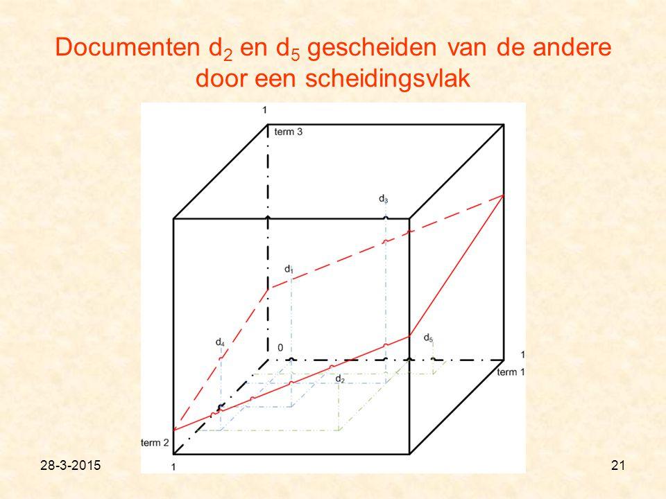 28-3-201521 Documenten d 2 en d 5 gescheiden van de andere door een scheidingsvlak