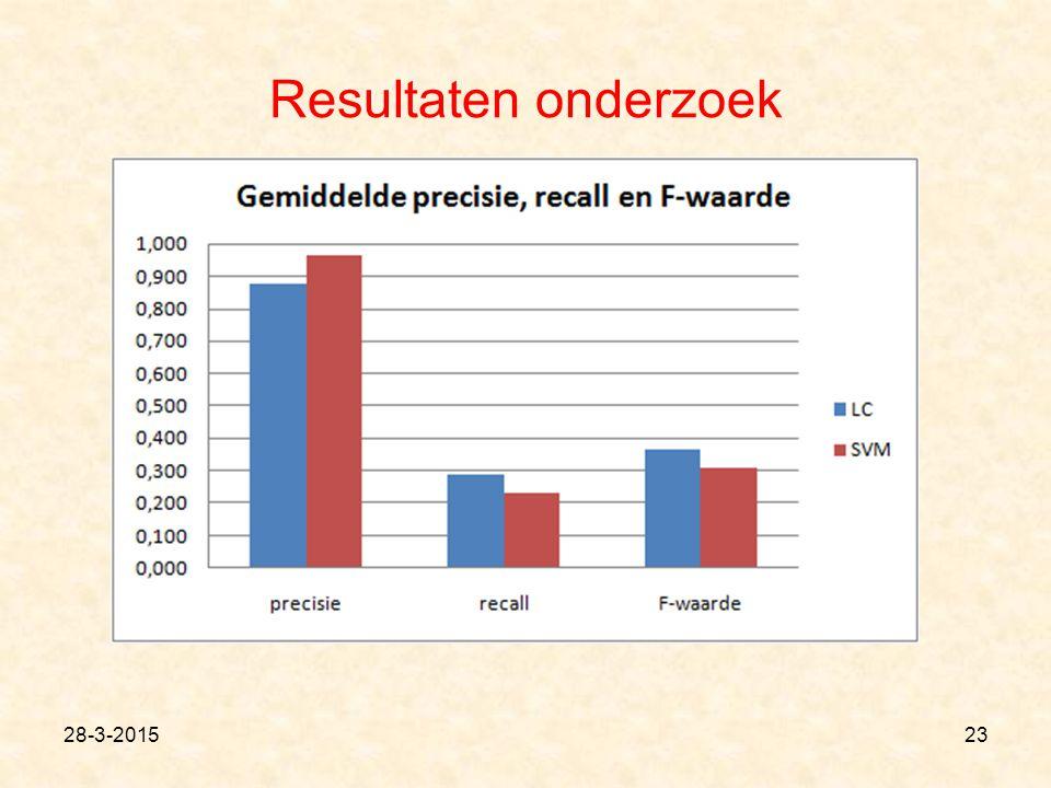 Resultaten onderzoek 28-3-201523
