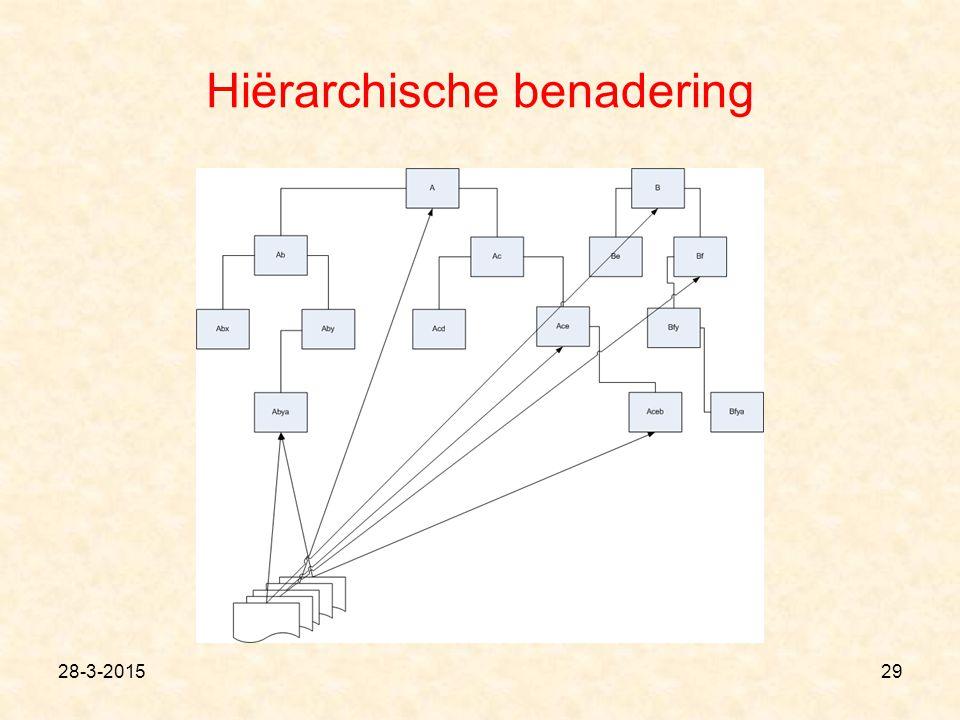 Hiërarchische benadering 28-3-201529
