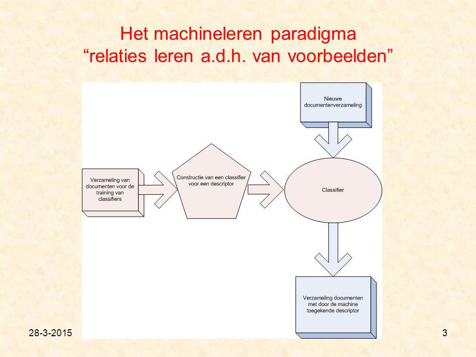 """Het machineleren paradigma """"relaties leren a.d.h. van voorbeelden"""" 28-3-20153"""