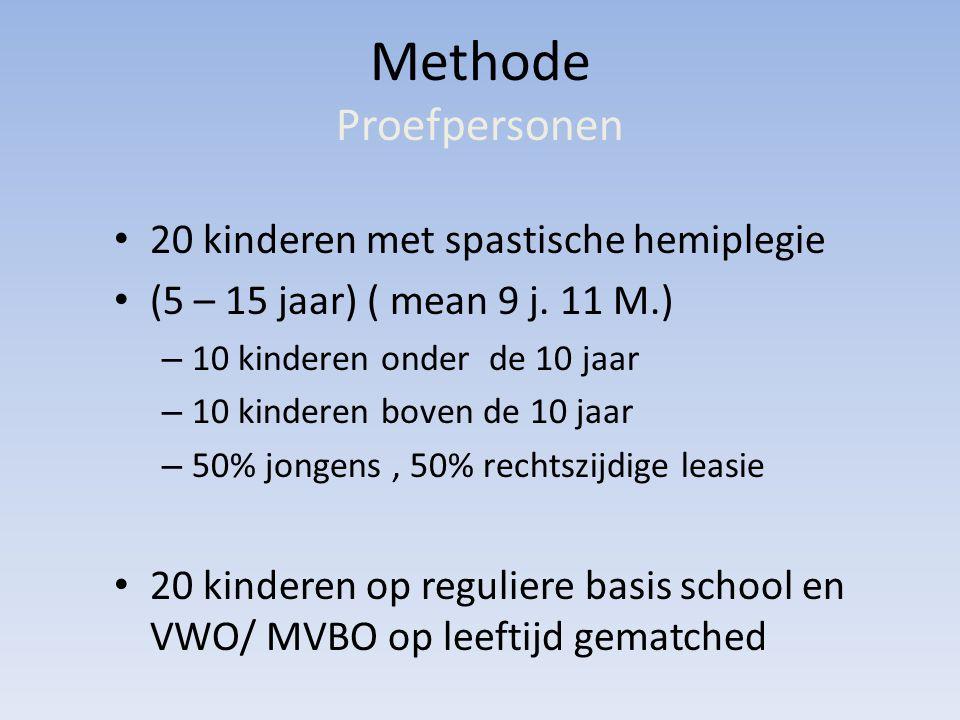 Methode Proefpersonen 20 kinderen met spastische hemiplegie (5 – 15 jaar) ( mean 9 j.