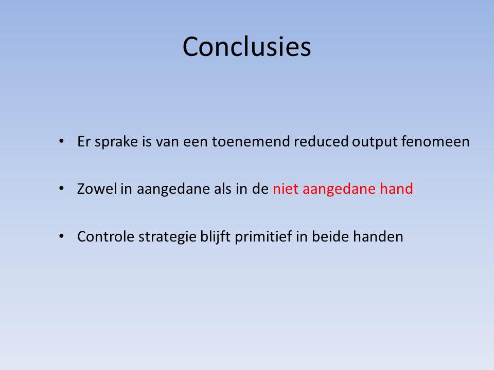 Conclusies Er sprake is van een toenemend reduced output fenomeen Zowel in aangedane als in de niet aangedane hand Controle strategie blijft primitief in beide handen