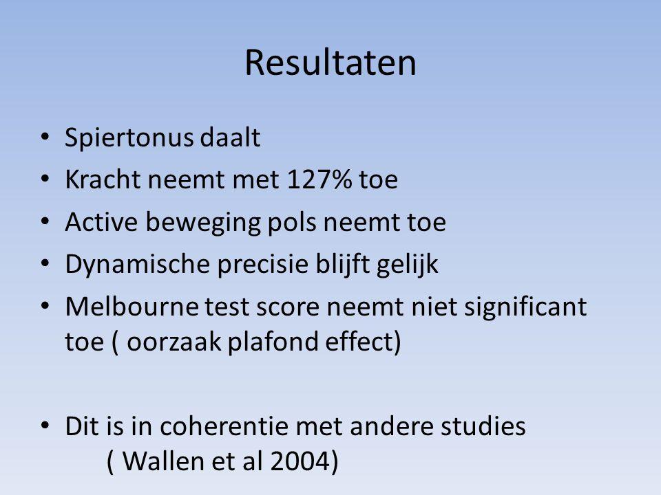 Resultaten Spiertonus daalt Kracht neemt met 127% toe Active beweging pols neemt toe Dynamische precisie blijft gelijk Melbourne test score neemt niet significant toe ( oorzaak plafond effect) Dit is in coherentie met andere studies ( Wallen et al 2004)