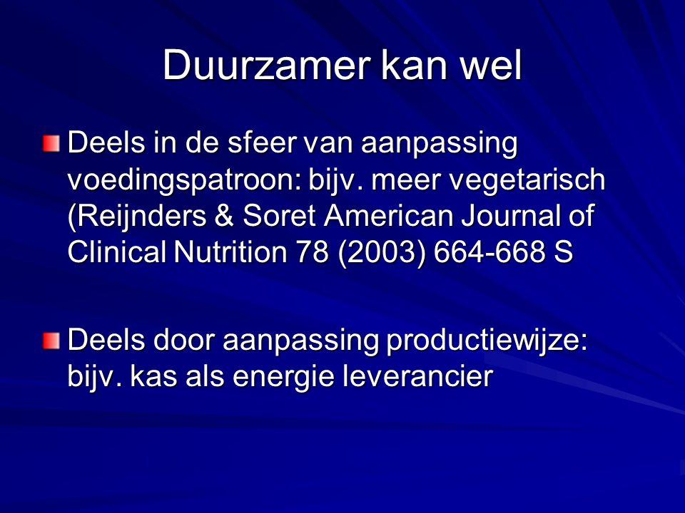 Duurzamer kan wel Deels in de sfeer van aanpassing voedingspatroon: bijv.