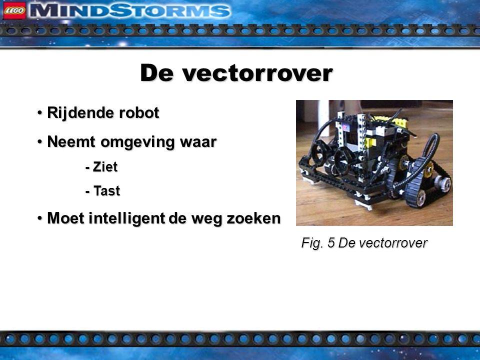 Rijdende robot Gegroepeerde wielbesturening Gegroepeerde wielbesturening Manouvreren in elke richting Manouvreren in elke richting Model voor toekomst Model voor toekomst - Kantoren - Precisie robots Fig.