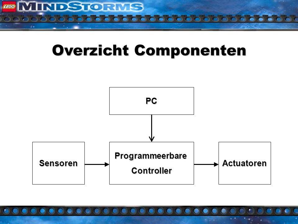 Alternatieve Componenten Sensors van DCP Microdevelopments Vochtigheid Sensor Vochtigheid Sensor Luchtdruk Sensor Luchtdruk Sensor Beweging Sensor Beweging Sensor Geluid Sensor Geluid Sensor ph Sensor ph Sensor Spanning Sensor Spanning Sensor