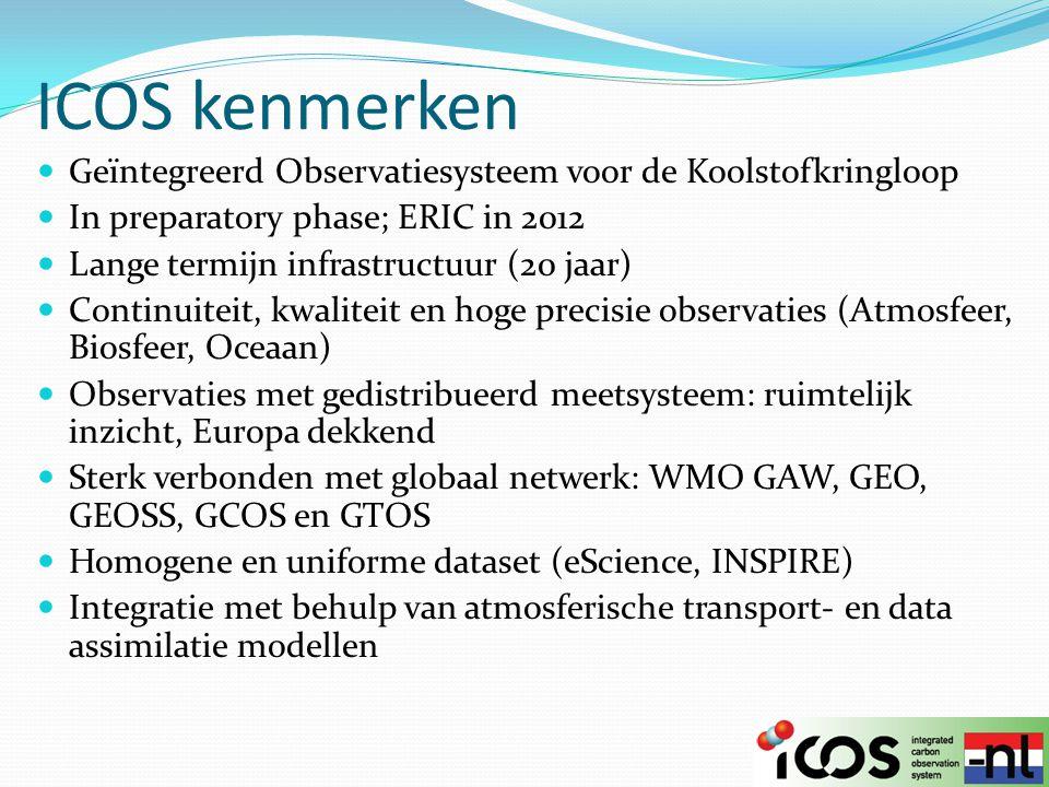 ICOS kenmerken Geïntegreerd Observatiesysteem voor de Koolstofkringloop In preparatory phase; ERIC in 2012 Lange termijn infrastructuur (20 jaar) Cont