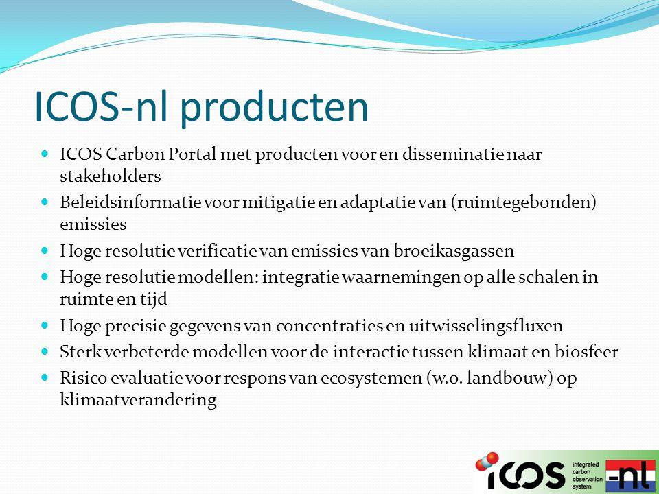 ICOS-nl producten ICOS Carbon Portal met producten voor en disseminatie naar stakeholders Beleidsinformatie voor mitigatie en adaptatie van (ruimtegeb
