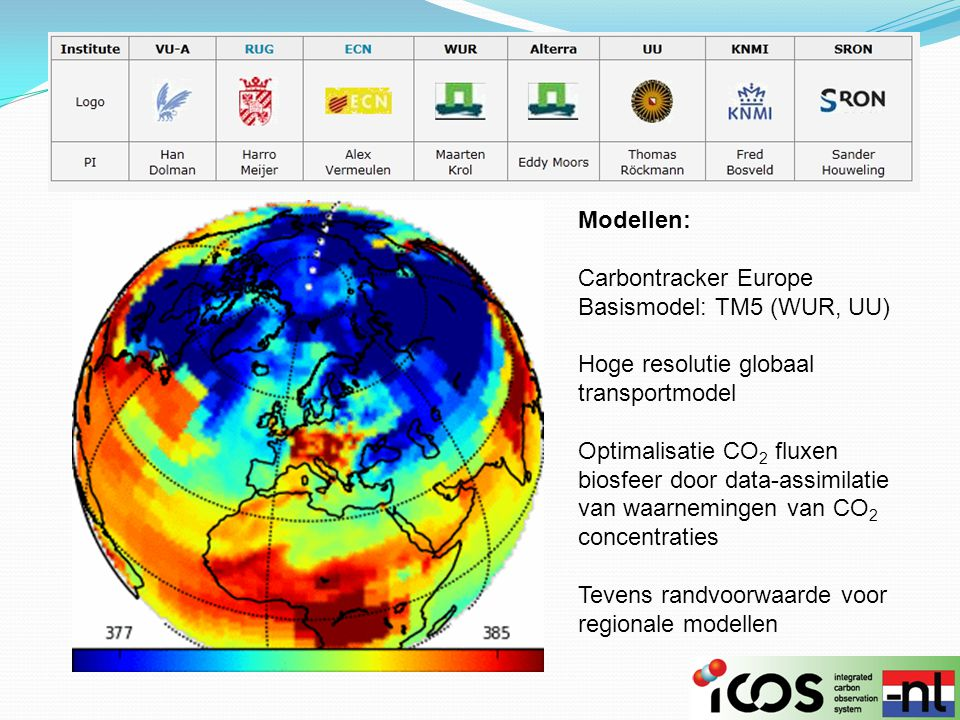Modellen: Carbontracker Europe Basismodel: TM5 (WUR, UU) Hoge resolutie globaal transportmodel Optimalisatie CO 2 fluxen biosfeer door data-assimilati