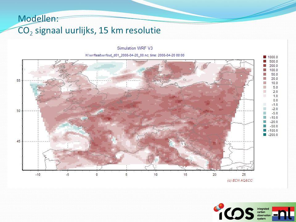 Modellen: CO 2 signaal uurlijks, 15 km resolutie