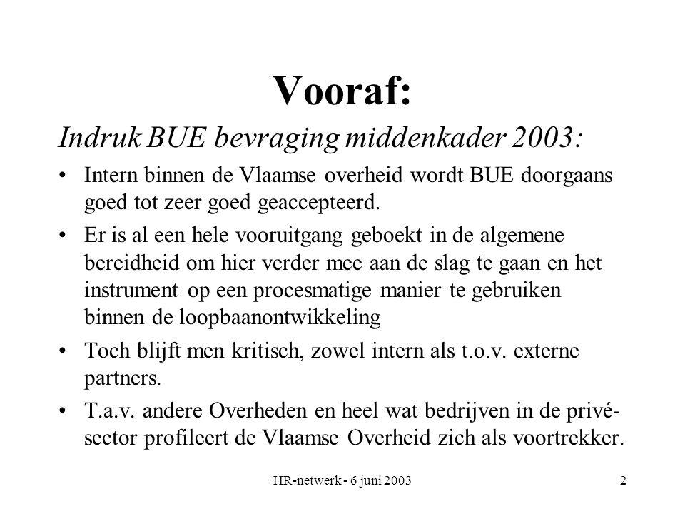 HR-netwerk - 6 juni 20032 Vooraf: Indruk BUE bevraging middenkader 2003: Intern binnen de Vlaamse overheid wordt BUE doorgaans goed tot zeer goed geaccepteerd.