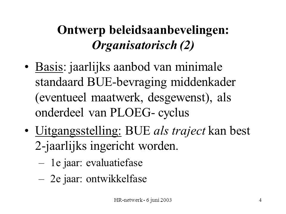 HR-netwerk - 6 juni 20034 Ontwerp beleidsaanbevelingen: Organisatorisch (2) Basis: jaarlijks aanbod van minimale standaard BUE-bevraging middenkader (eventueel maatwerk, desgewenst), als onderdeel van PLOEG- cyclus Uitgangsstelling: BUE als traject kan best 2-jaarlijks ingericht worden.