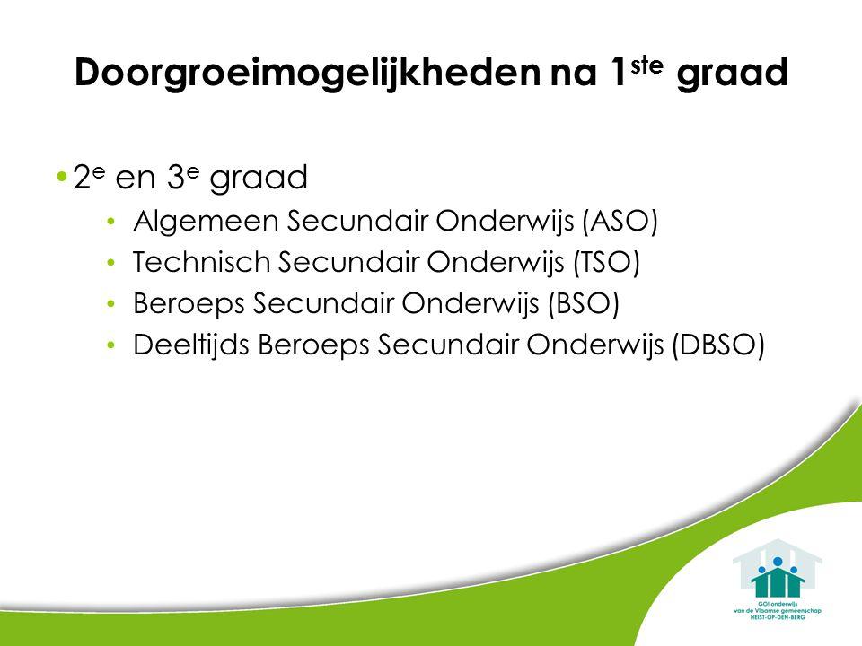 Doorgroeimogelijkheden na 1 ste graad 2 e en 3 e graad Algemeen Secundair Onderwijs (ASO) Technisch Secundair Onderwijs (TSO) Beroeps Secundair Onderw