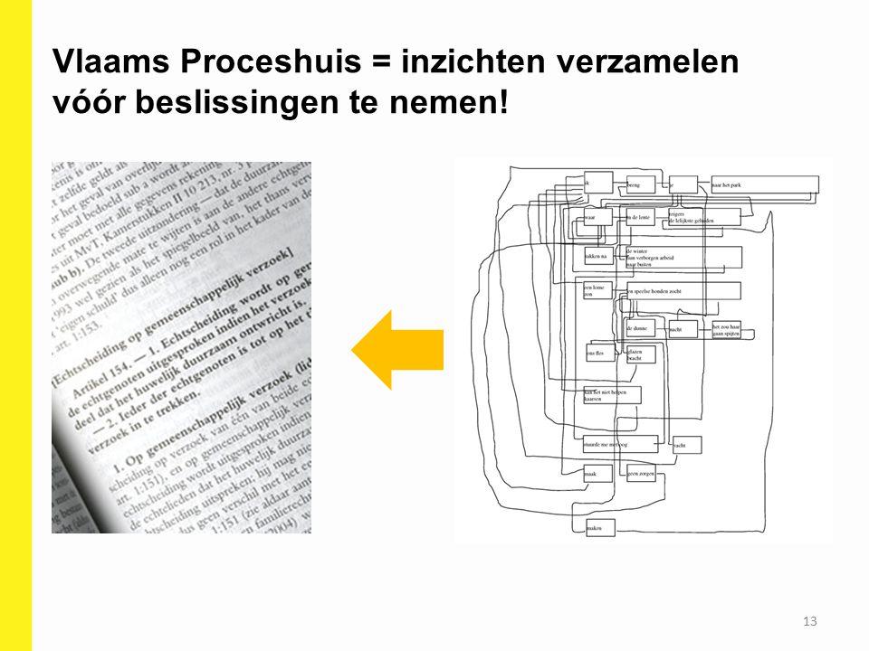 Vlaams Proceshuis = inzichten verzamelen vóór beslissingen te nemen! 13