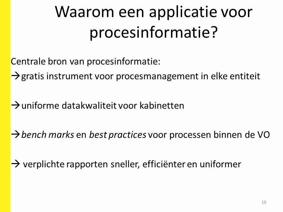 19 Waarom een applicatie voor procesinformatie.