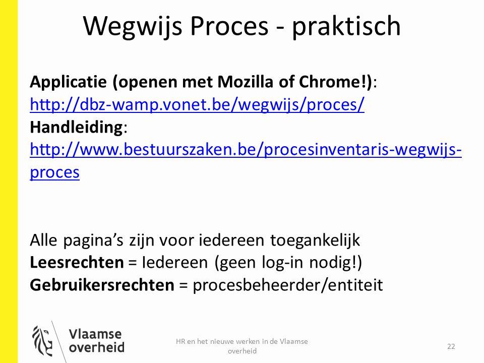 Wegwijs Proces - praktisch HR en het nieuwe werken in de Vlaamse overheid 22 Applicatie (openen met Mozilla of Chrome!): http://dbz-wamp.vonet.be/wegwijs/proces/ Handleiding: http://www.bestuurszaken.be/procesinventaris-wegwijs- proces Alle pagina's zijn voor iedereen toegankelijk Leesrechten = Iedereen (geen log-in nodig!) Gebruikersrechten = procesbeheerder/entiteit