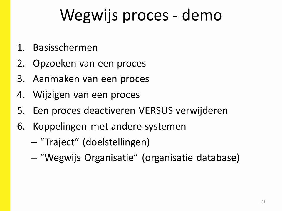 Wegwijs proces - demo 1.Basisschermen 2.Opzoeken van een proces 3.Aanmaken van een proces 4.Wijzigen van een proces 5.Een proces deactiveren VERSUS verwijderen 6.Koppelingen met andere systemen – Traject (doelstellingen) – Wegwijs Organisatie (organisatie database) 23