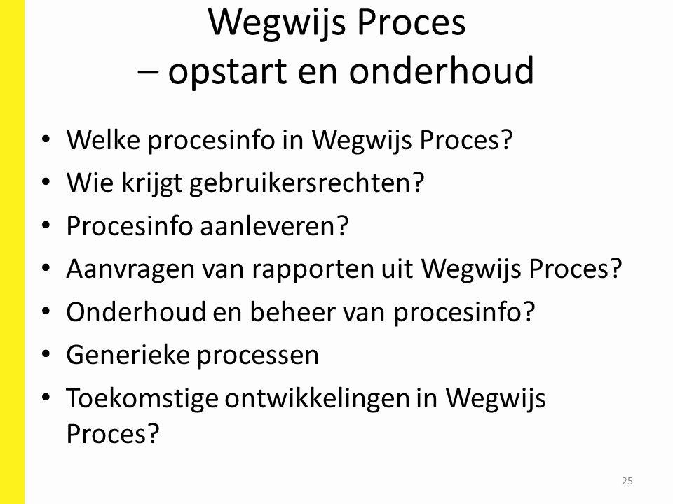 Wegwijs Proces – opstart en onderhoud Welke procesinfo in Wegwijs Proces.