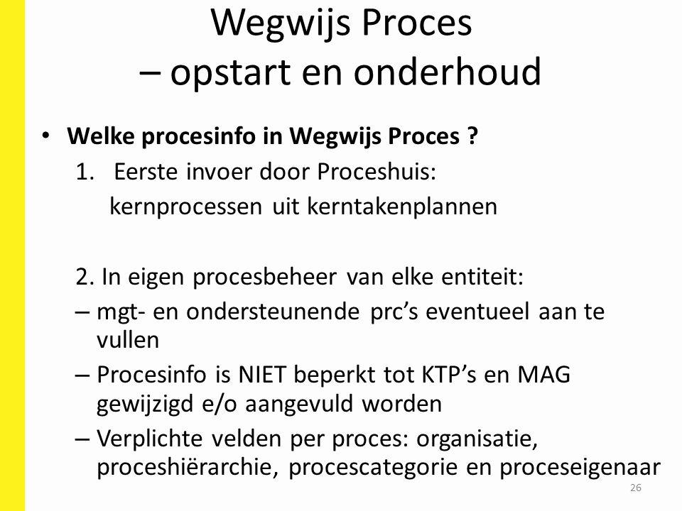 Wegwijs Proces – opstart en onderhoud Welke procesinfo in Wegwijs Proces .