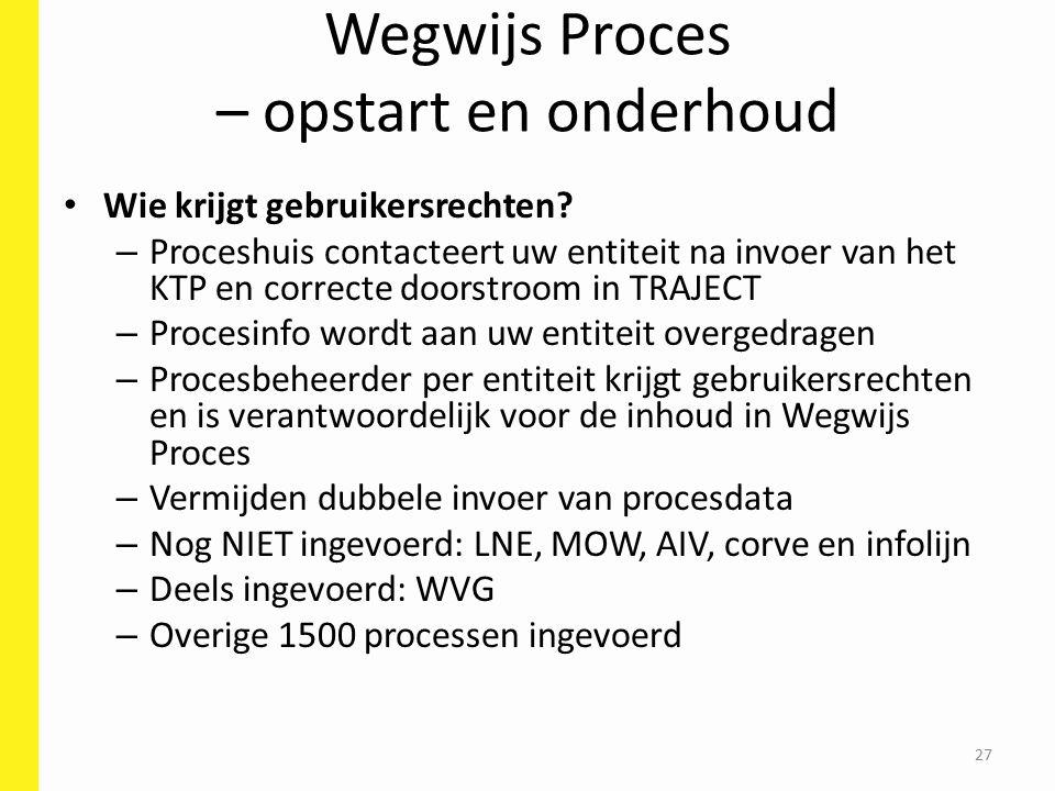 Wegwijs Proces – opstart en onderhoud Wie krijgt gebruikersrechten.